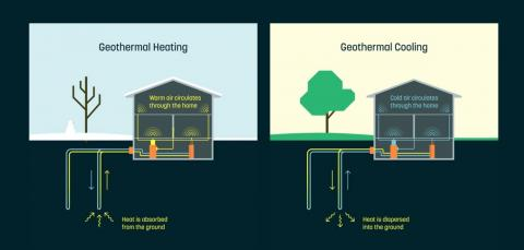 Google Launches Residential Geothermal Company Etcc